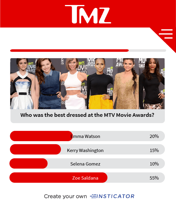 Insticator poll on TMZ