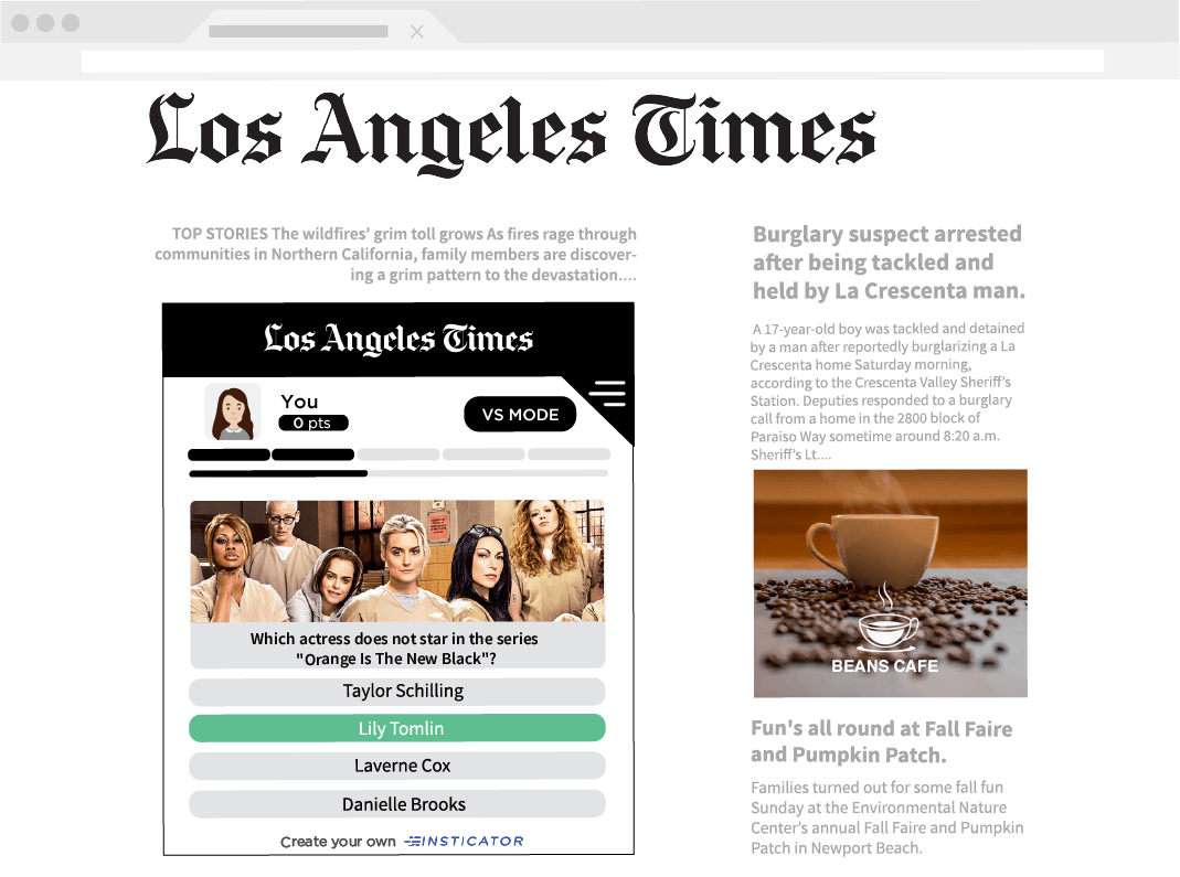 Insticator widget embedded in LA Times website quizzing users on actress trivia.